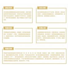 台湾NO1TW滤材金龙红龙鱼魟鱼养水硝化细菌鱼缸过滤材料细菌屋大来宝系列